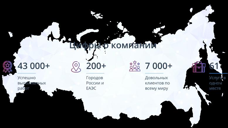 О назначении лиц, ответственных за осуществление обмена информацией с использованием электронных цифровых подписей, Приказ ФАС России (Федеральной антимонопольной службы) от 15 мая 2012 года №309
