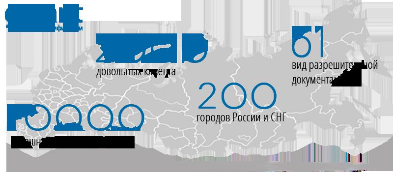 Центр сертификации ГАРАНТ